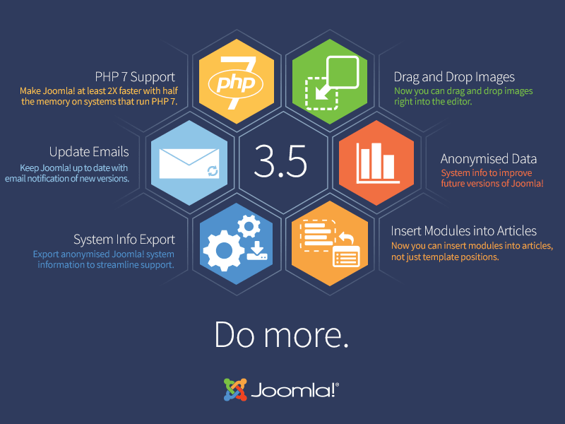 The much awaited Joomla version 3.5 is finally here